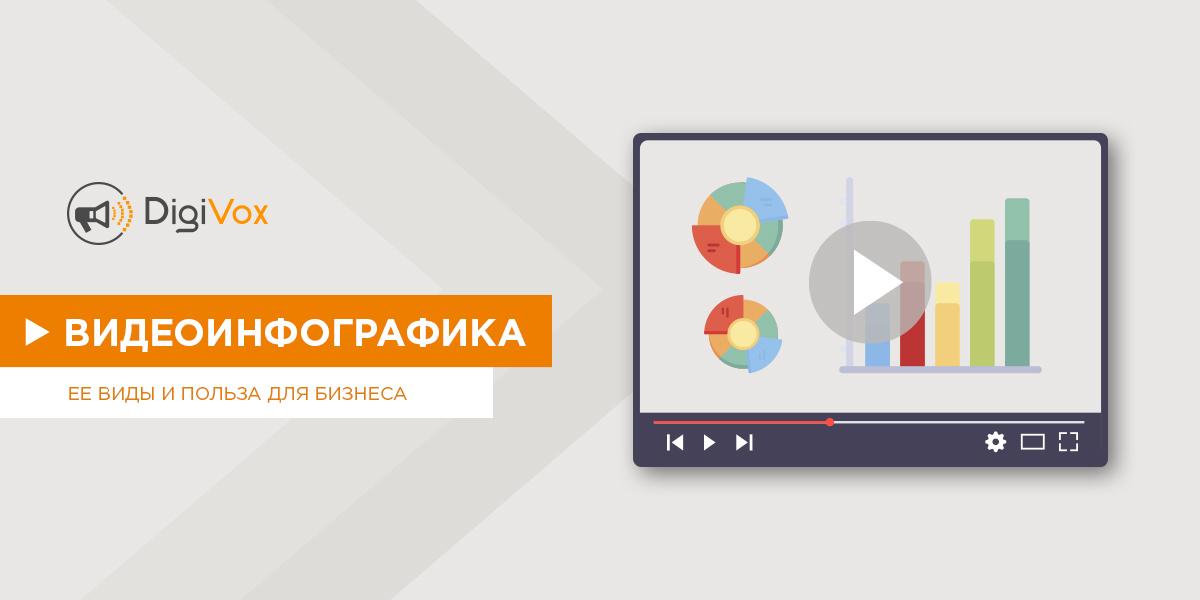 Виды и польза инфографики   DigiVox.by